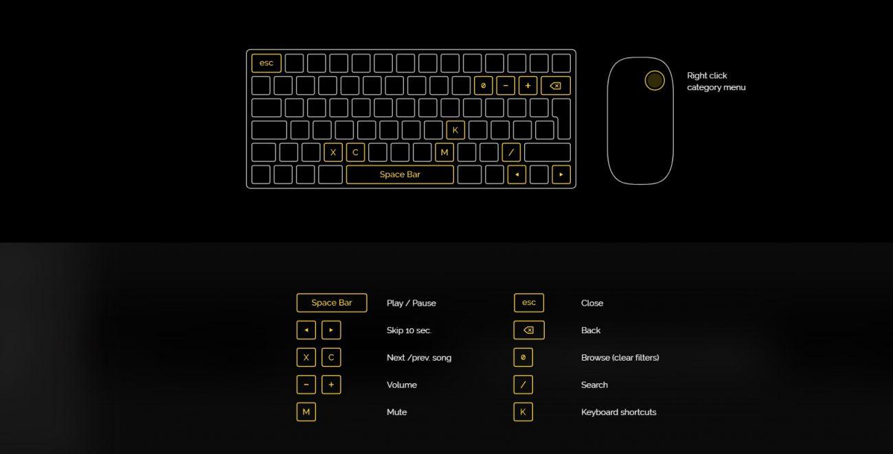 keyboard shortcuts on Artlist music licensing site